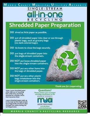 explanation of how to dispose of shredded paper